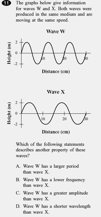 A comprehensive introduction to the sound waves in physics Term